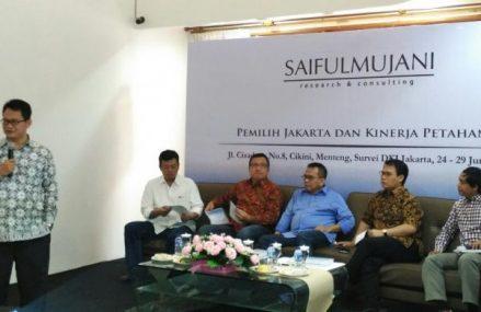 PKS dan Gerindra di Balik Isu Bangkitnya PKI